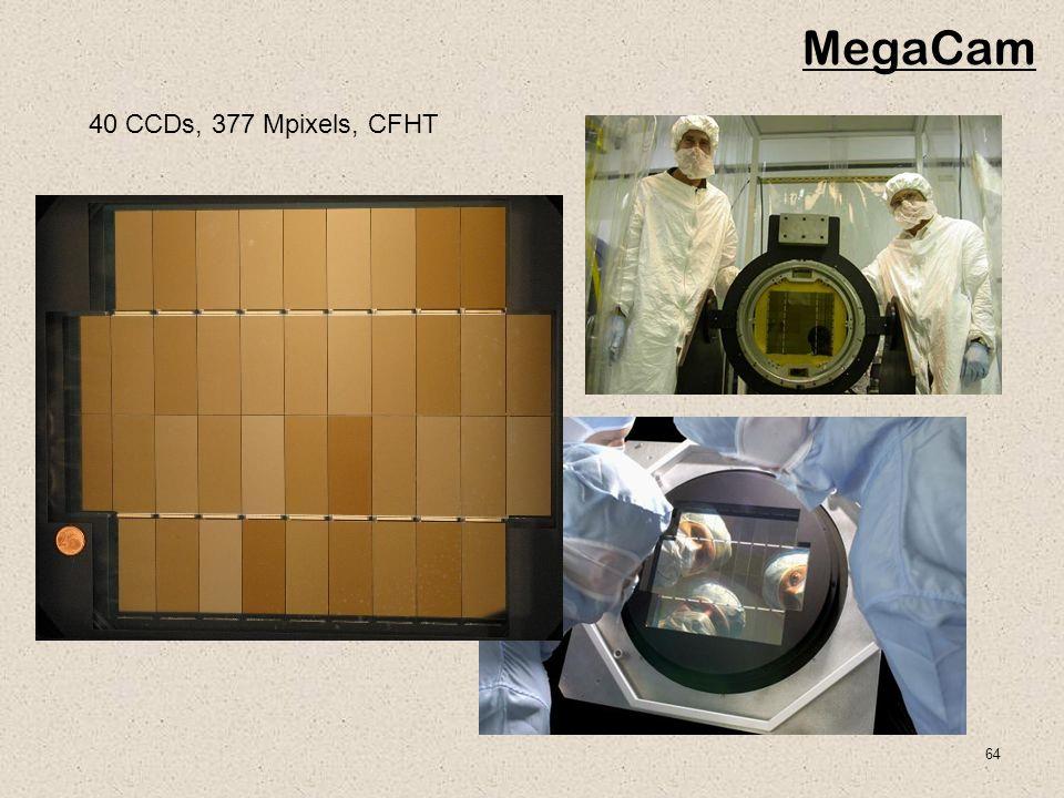 64 MegaCam 40 CCDs, 377 Mpixels, CFHT