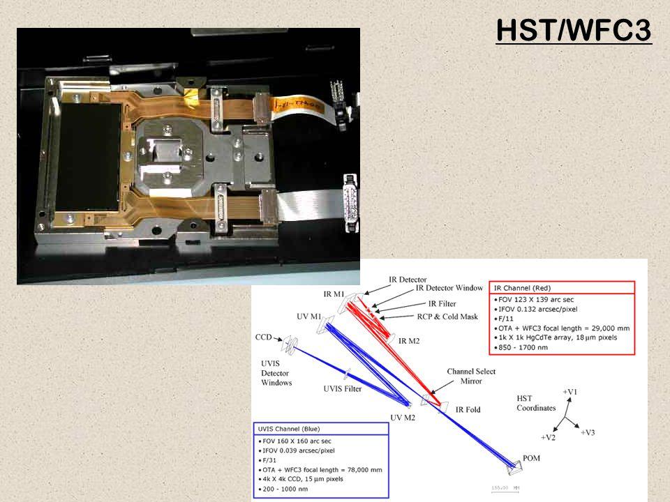 65 HST/WFC3