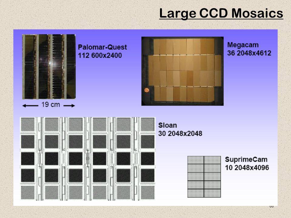 68 Large CCD Mosaics