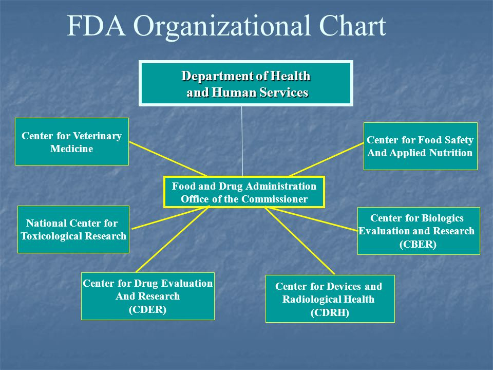 Department of Health and Human Services and Human Services Food and Drug Administration Office of the Commissioner Center for Devices and Radiological