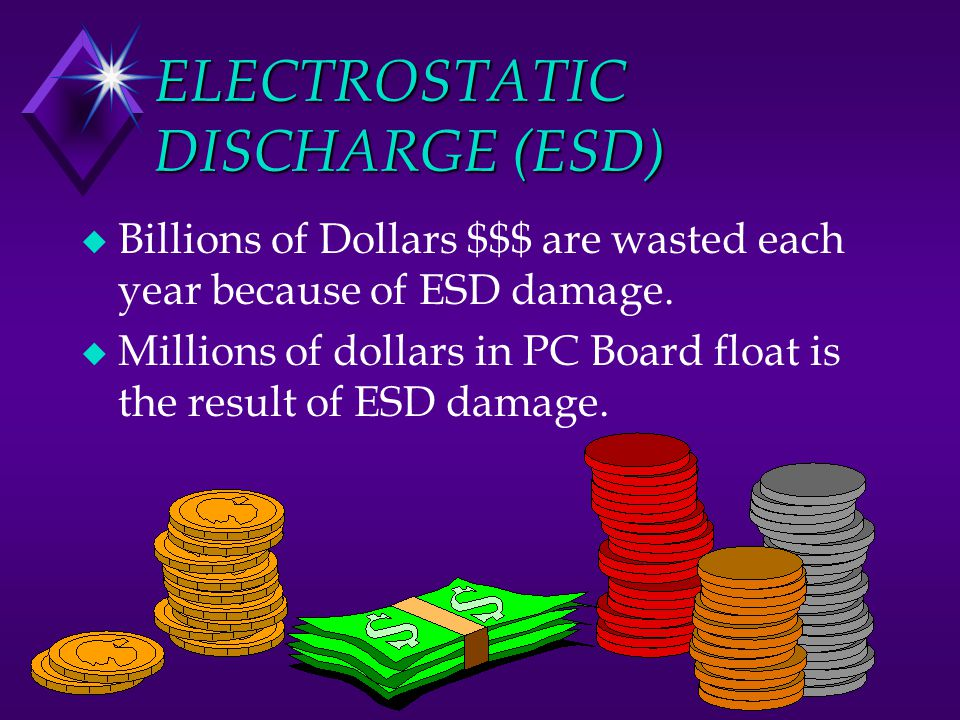 ELECTROSTATIC DISCHARGE (ESD) u Billions of Dollars $$$ are wasted each year because of ESD damage. u Millions of dollars in PC Board float is the res