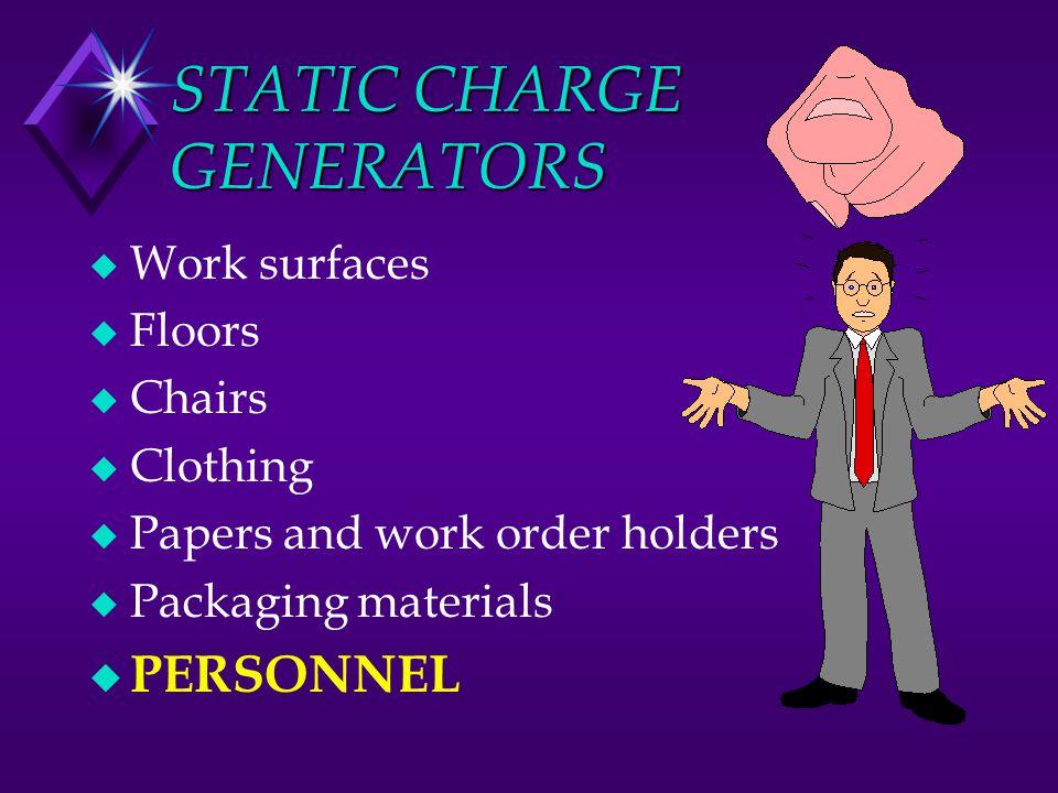 STATIC CHARGE GENERATORS u Work surfaces u Floors u Chairs u Clothing u Papers and work order holders u Packaging materials u PERSONNEL