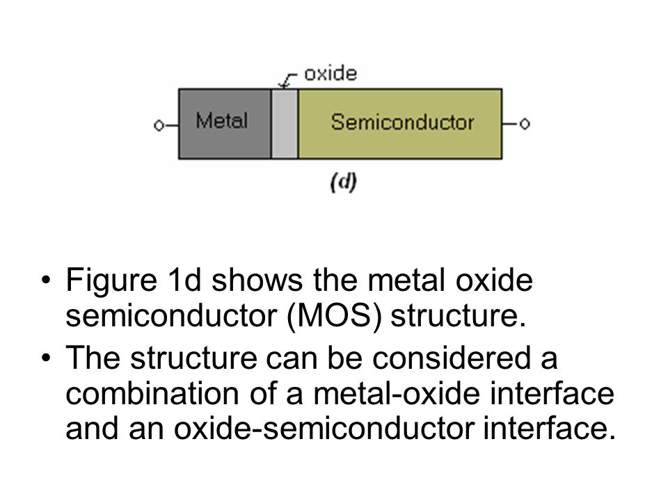 Figure 1d shows the metal oxide semiconductor (MOS) structure.