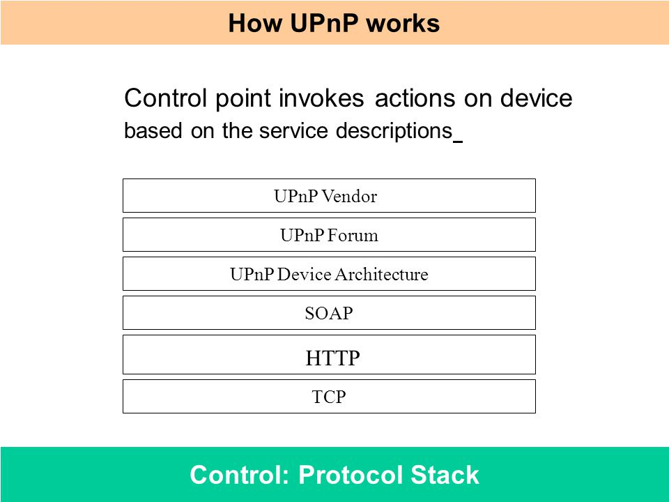 Control: Protocol Stack How UPnP works Control point invokes actions on device based on the service descriptions UPnP Vendor UPnP Forum UPnP Device Ar