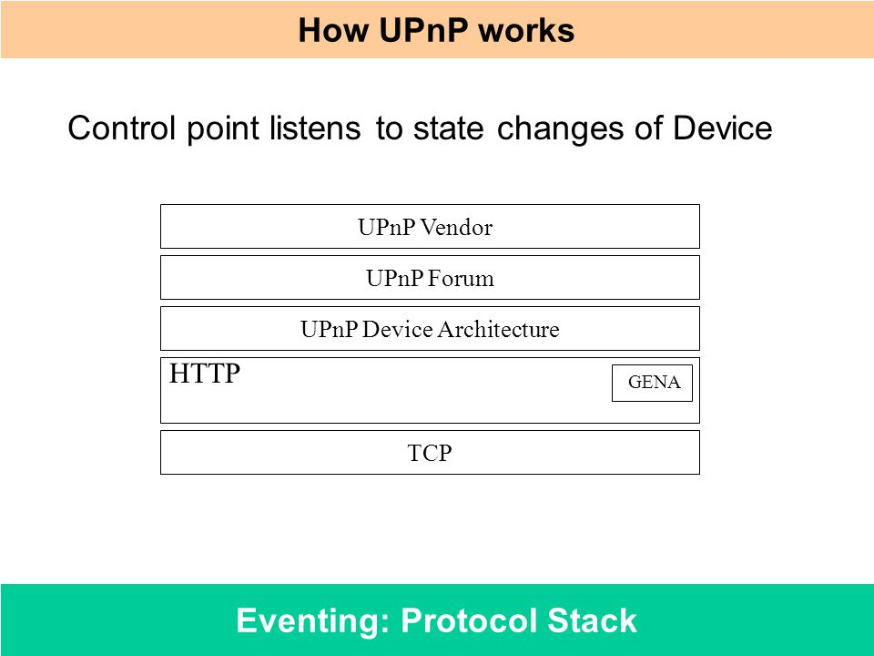 Eventing: Protocol Stack How UPnP works Control point listens to state changes of Device UPnP Vendor UPnP Forum UPnP Device Architecture TCP HTTP GENA