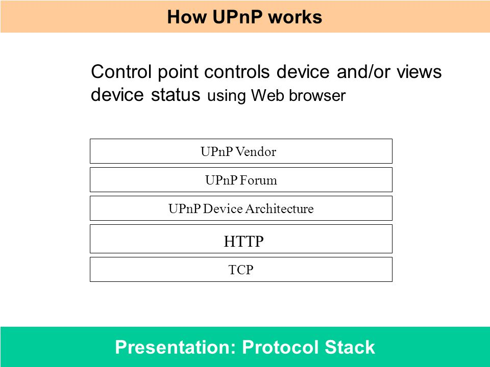 Presentation: Protocol Stack How UPnP works Control point controls device and/or views device status using Web browser UPnP Vendor UPnP Forum UPnP Dev