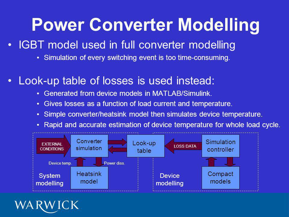 Power Converter Modelling IGBT model used in full converter modelling Simulation of every switching event is too time-consuming. Look-up table of loss