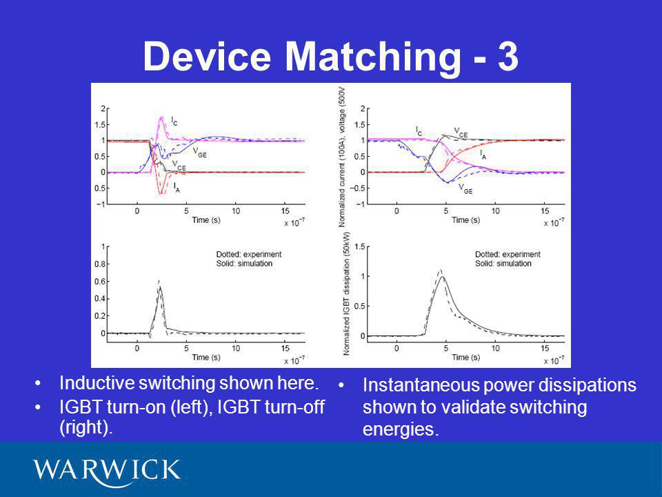 Device Matching - 3 Inductive switching shown here. IGBT turn-on (left), IGBT turn-off (right). Instantaneous power dissipations shown to validate swi