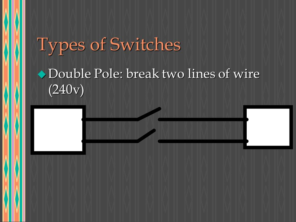 Types of Switches u Double Pole: break two lines of wire (240v)