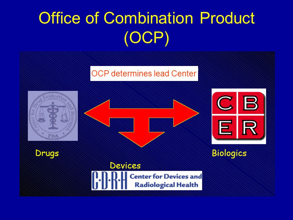 Office of Combination Product (OCP) OCP determines lead Center