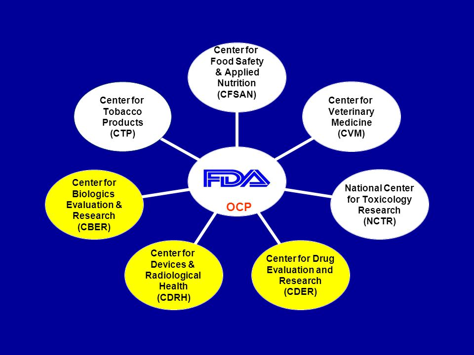 Drug Definition (A) articles recognized in the US Pharmacopoeia, Homeopathic Pharmacopoeia, or National Formulary; or (B) articles intended for use in the diagnosis, cure, mitigation, treatment, or prevention of disease in man or other animals; or (C) articles (other than food) intended to affect the structure or any function of the body of man or other animals.