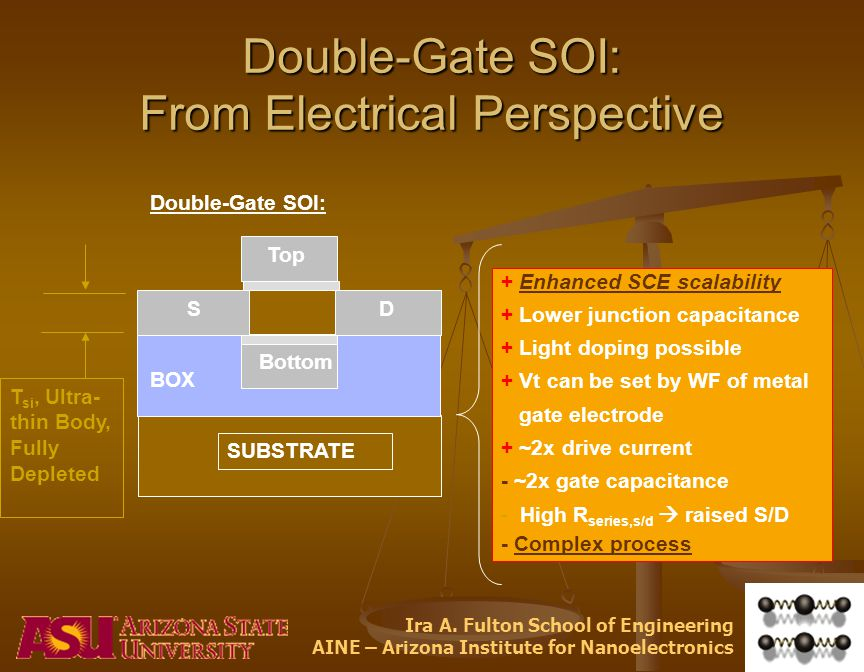 Ira A. Fulton School of Engineering AINE – Arizona Institute for Nanoelectronics Double-Gate SOI: From Electrical Perspective + Enhanced SCE scalabili