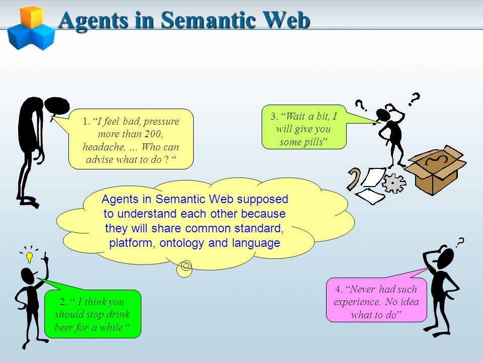 Agents in Semantic Web 1.