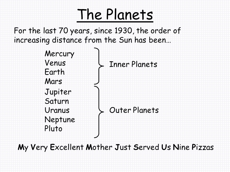 Mercury Statistics Mass (Kg)3.303E+23 Radius (Km)2439.7 Density (g/cc)5.43 Orbital Radius (AU)0.3871 Rotational Period (days)58.6462 Orbital Period (days)87.969 Eccentricity0.2056 Tilt of Axis (degrees)0 Orbital Inclination (degrees)7.004 Albedo0.10 Minimum Surface Temperature-173 ºC (-279 ºF) Maximum Surface Temperature+427 ºC (801 ºF) Atmospheric CompositionHelium 42% Sodium 42% Oxygen 15% Other 1%