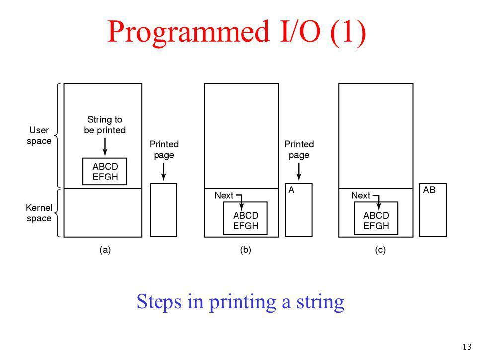 13 Programmed I/O (1) Steps in printing a string