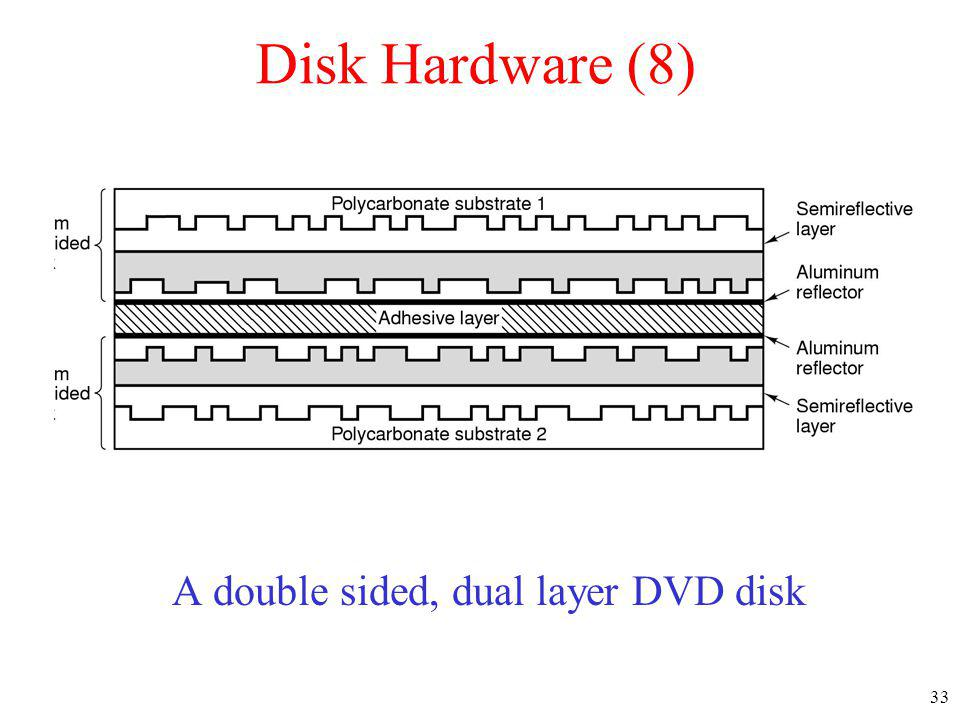 33 Disk Hardware (8) A double sided, dual layer DVD disk
