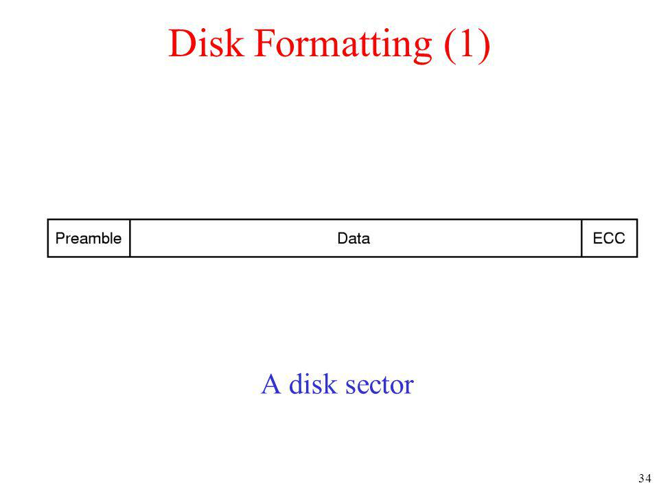 34 Disk Formatting (1) A disk sector