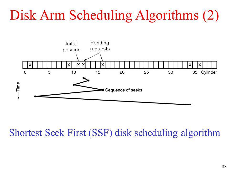 38 Disk Arm Scheduling Algorithms (2) Shortest Seek First (SSF) disk scheduling algorithm Initial position Pending requests