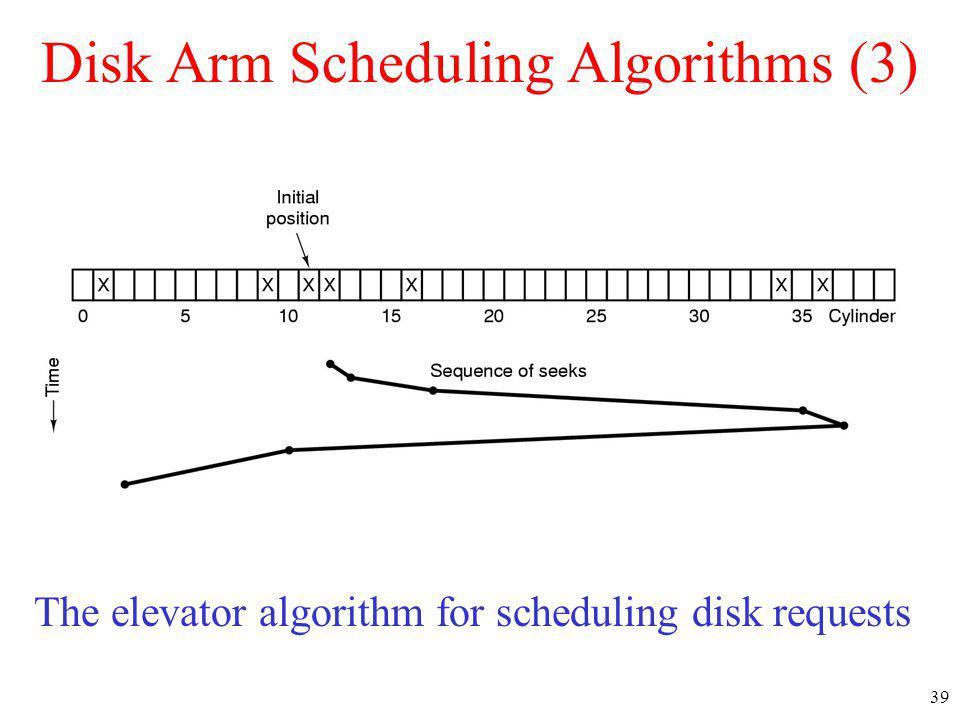 39 Disk Arm Scheduling Algorithms (3) The elevator algorithm for scheduling disk requests