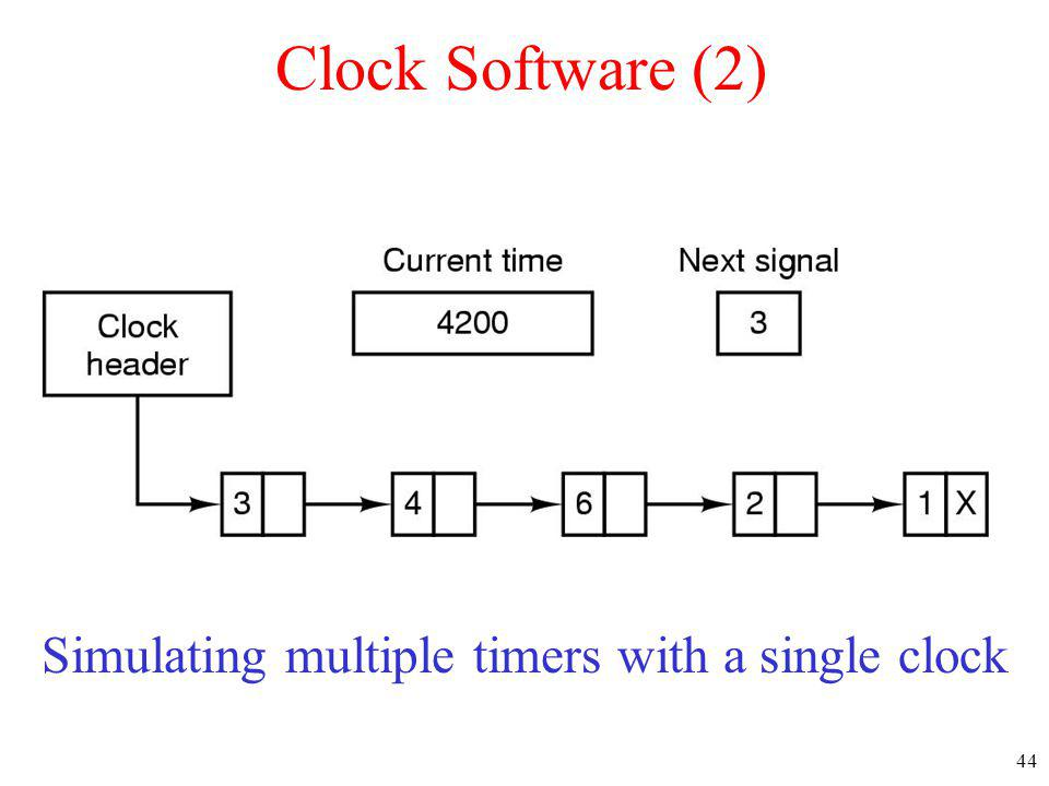 44 Clock Software (2) Simulating multiple timers with a single clock