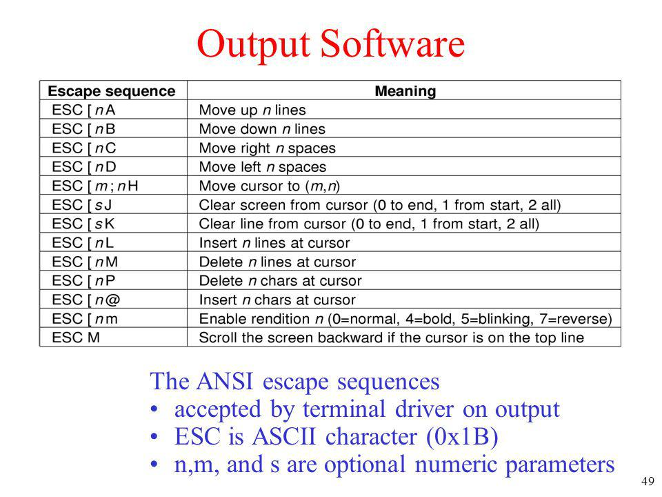 49 Output Software The ANSI escape sequences accepted by terminal driver on output ESC is ASCII character (0x1B) n,m, and s are optional numeric param