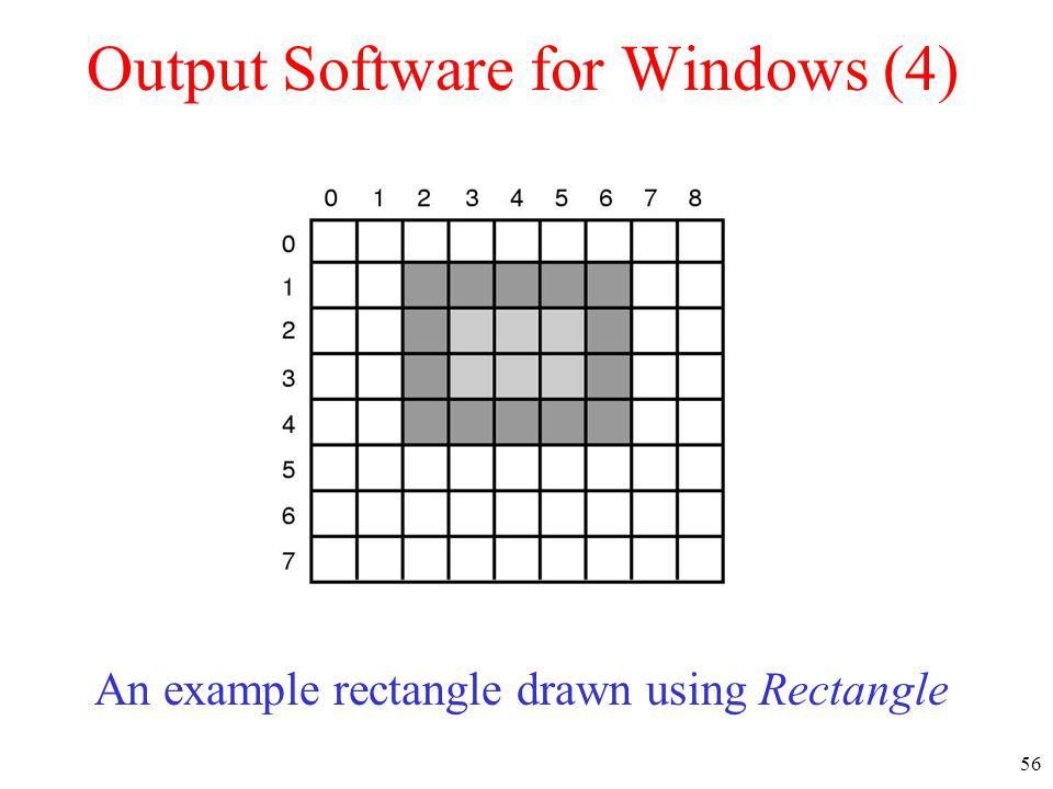 56 Output Software for Windows (4) An example rectangle drawn using Rectangle