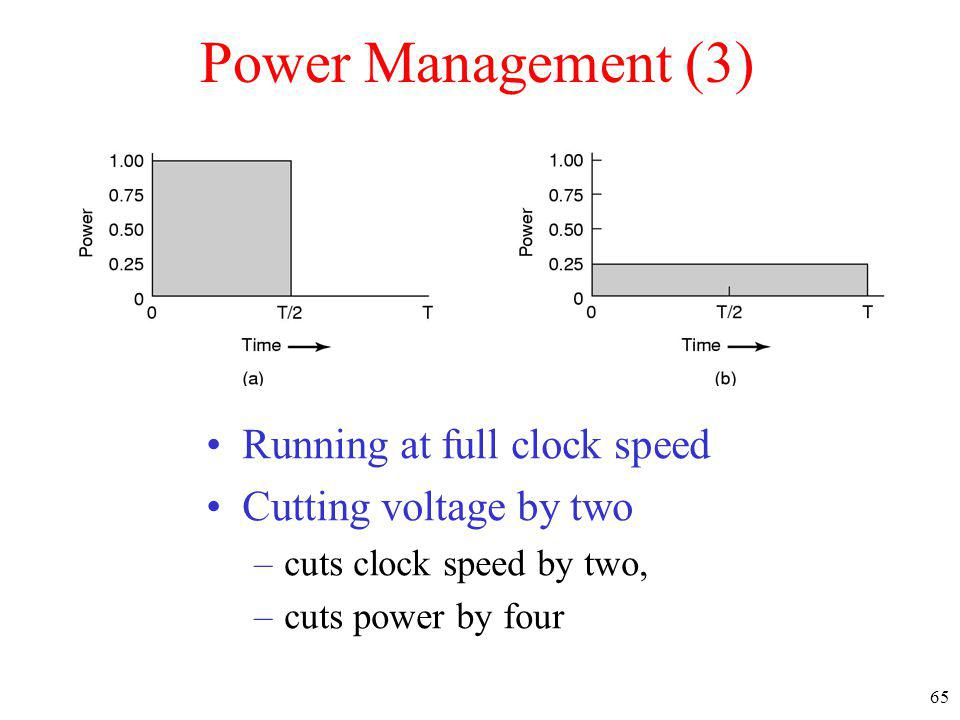 65 Power Management (3) Running at full clock speed Cutting voltage by two –cuts clock speed by two, –cuts power by four