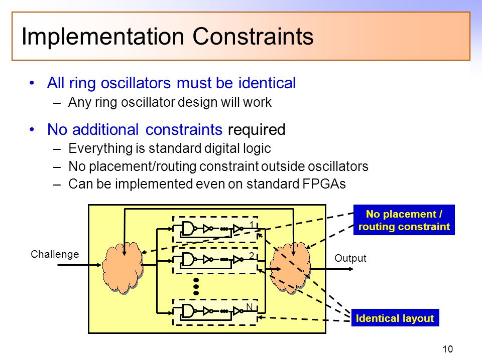 10 Implementation Constraints All ring oscillators must be identical –Any ring oscillator design will work No additional constraints required –Everything is standard digital logic –No placement/routing constraint outside oscillators –Can be implemented even on standard FPGAs 1 2 N Challenge Output Identical layout No placement / routing constraint