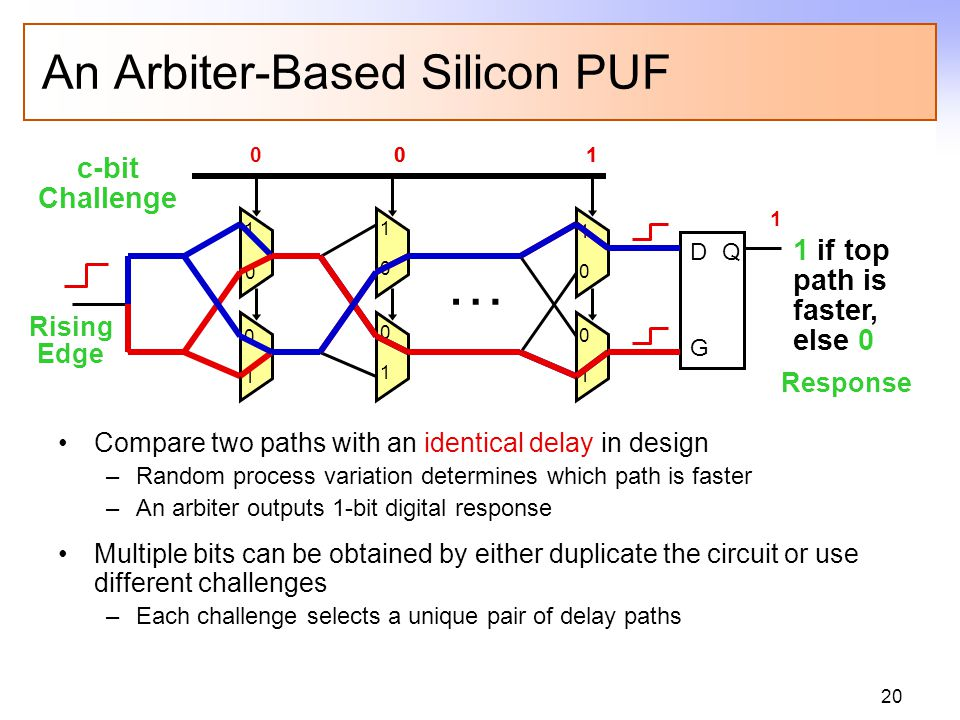 20 An Arbiter-Based Silicon PUF Compare two paths with an identical delay in design –Random process variation determines which path is faster –An arbiter outputs 1-bit digital response Multiple bits can be obtained by either duplicate the circuit or use different challenges –Each challenge selects a unique pair of delay paths … c-bit Challenge Rising Edge 1 if top path is faster, else 0 DQ 1 1 0 0 1 1 0 0 1 1 0 0 101001 01 G Response