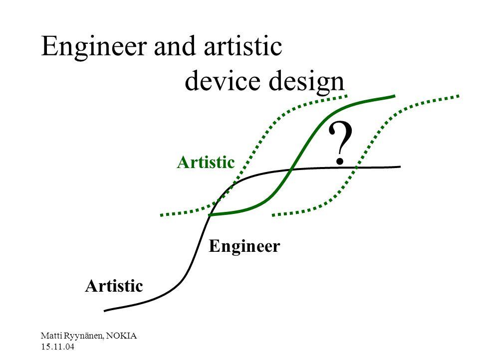 Matti Ryynänen, NOKIA 15.11.04 Engineer and artistic device design Engineer Artistic ?