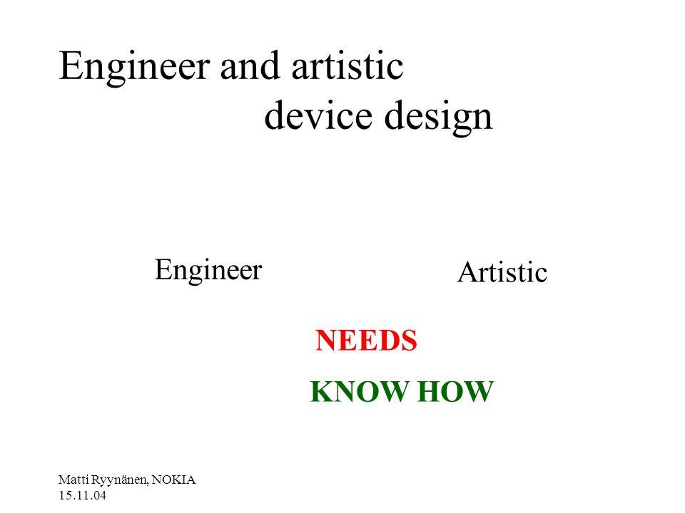 Matti Ryynänen, NOKIA 15.11.04 Engineer and artistic device design Engineer Artistic NEEDS KNOW HOW