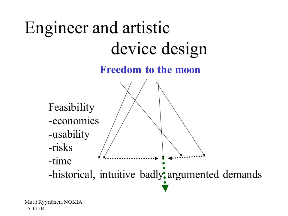 Matti Ryynänen, NOKIA 15.11.04 Engineer and artistic device design Freedom to the moon Feasibility -economics -usability -risks -time -historical, intuitive badly argumented demands