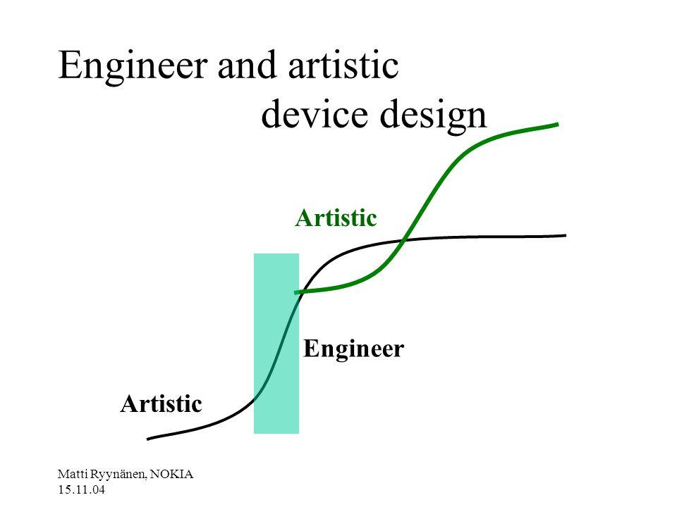 Matti Ryynänen, NOKIA 15.11.04 Engineer and artistic device design Engineer Artistic