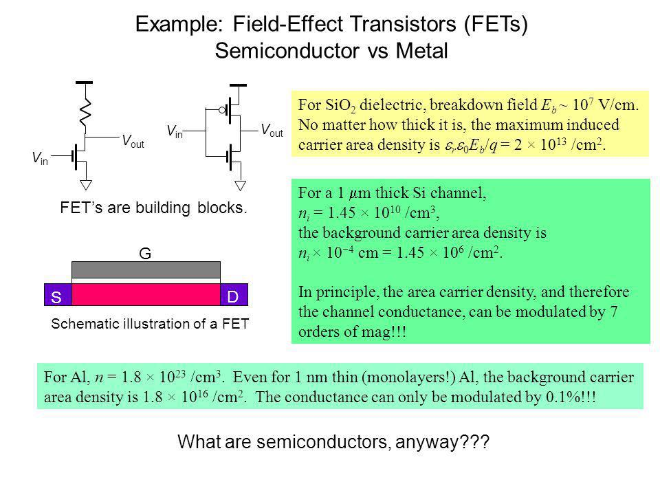 Example: Field-Effect Transistors (FETs) Semiconductor vs Metal V in V out V in V out FETs are building blocks. S D G Schematic illustration of a FET