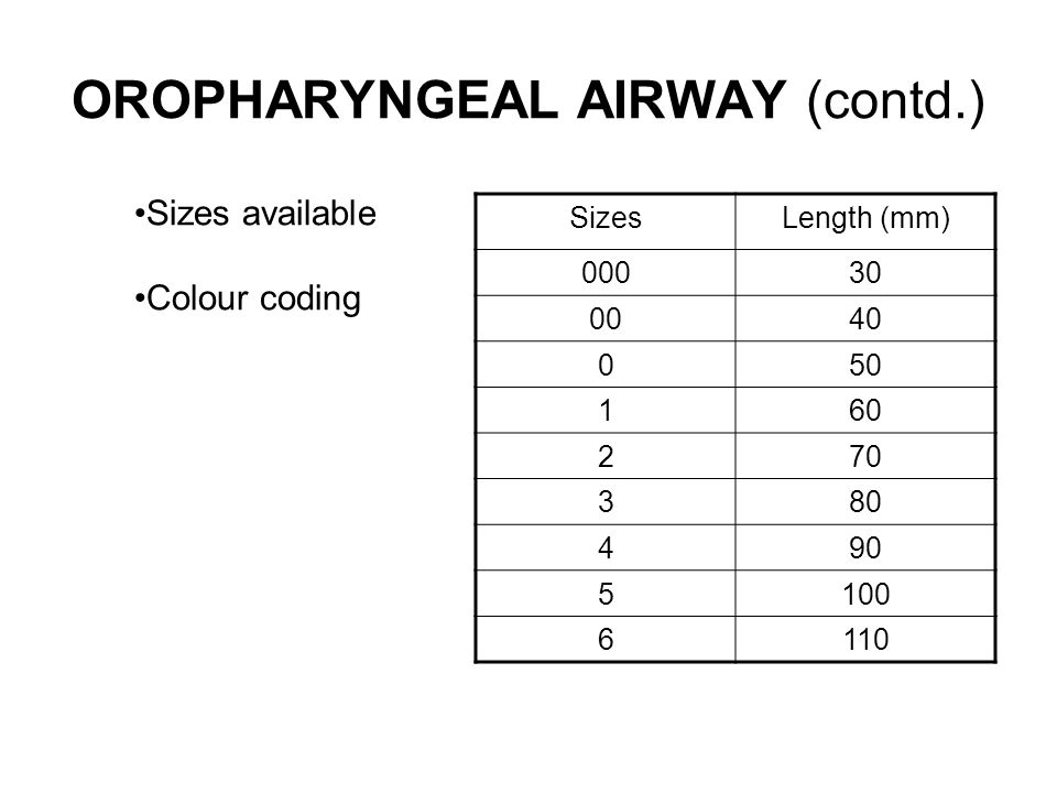 OROPHARYNGEAL AIRWAY (contd.) SizesLength (mm) 00030 0040 050 160 270 380 490 5100 6110 Sizes available Colour coding