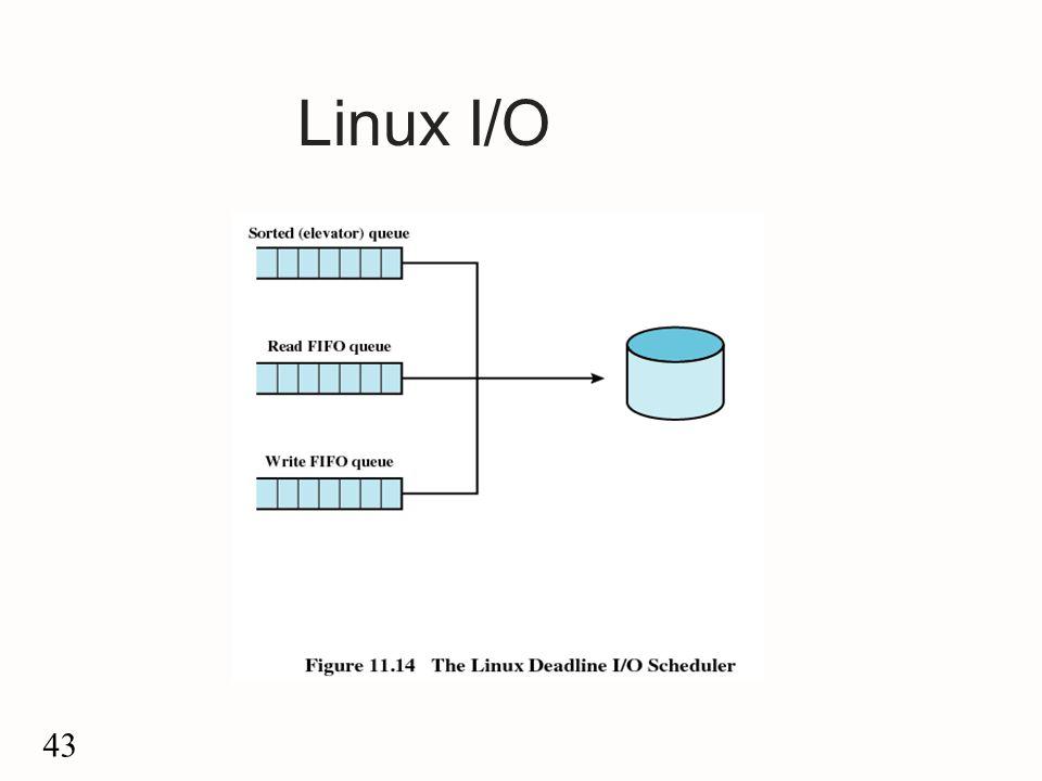 43 Linux I/O