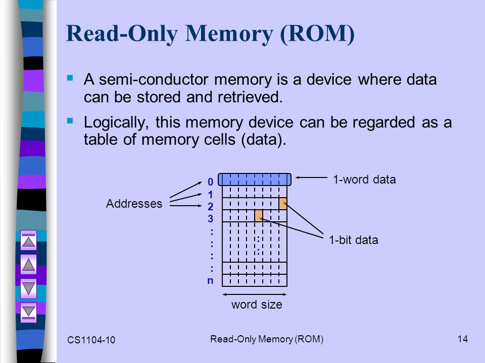 CS1104-10 Read-Only Memory (ROM)14 Read-Only Memory (ROM) A semi-conductor memory is a device where data can be stored and retrieved. Logically, this