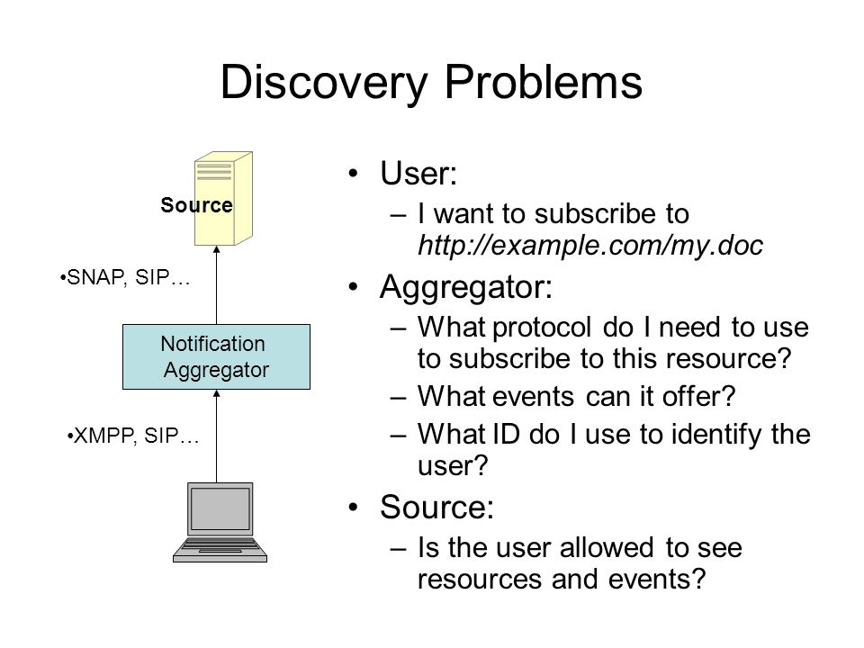 Discovery Problems User: –I want to subscribe to http://example.com/my.doc Aggregator: –What protocol do I need to use to subscribe to this resource.