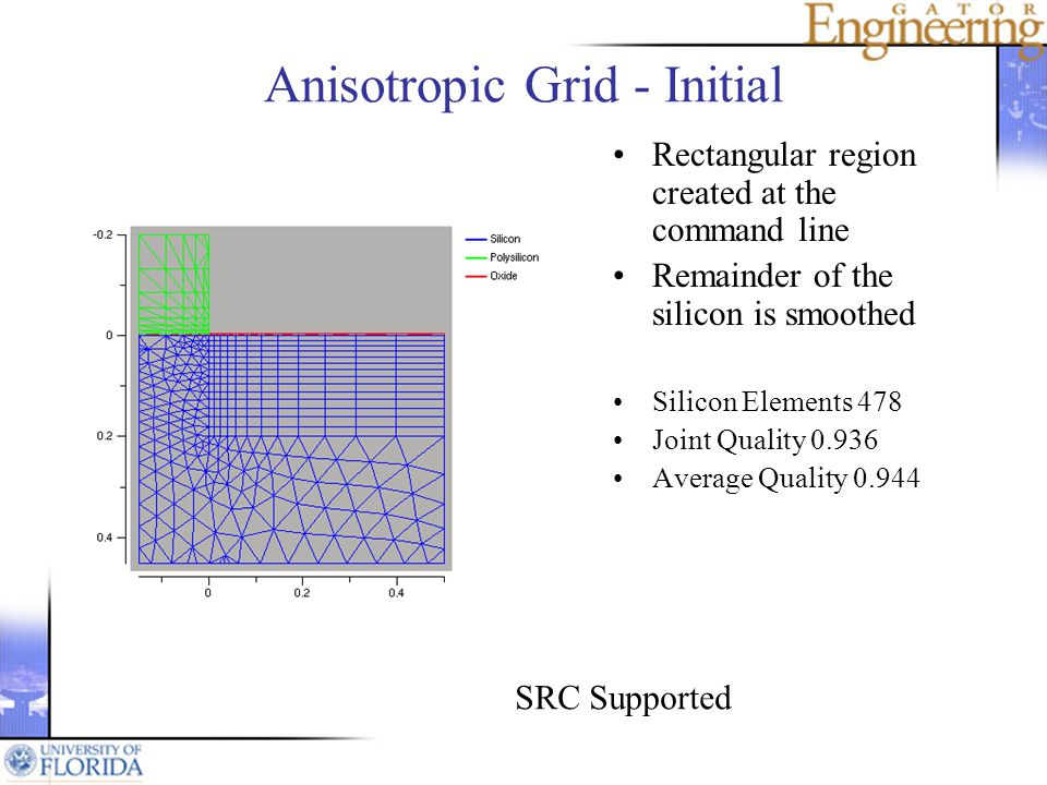Anisotropic Grid - Initial Rectangular region created at the command line Remainder of the silicon is smoothed Silicon Elements 478 Joint Quality 0.93