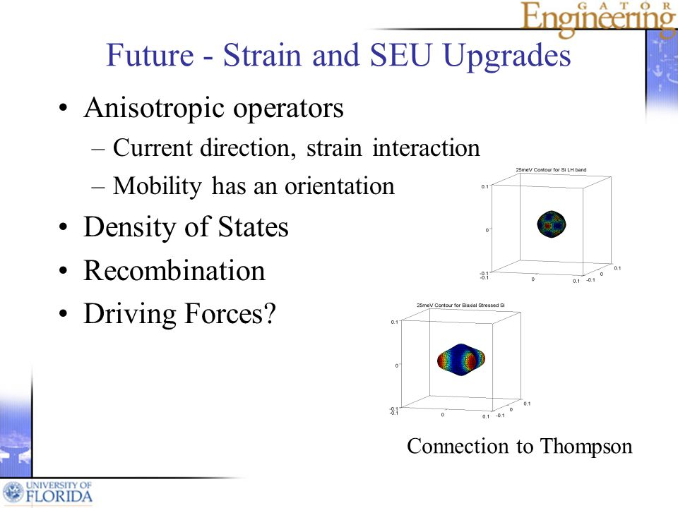 Future - Strain and SEU Upgrades Anisotropic operators –Current direction, strain interaction –Mobility has an orientation Density of States Recombina