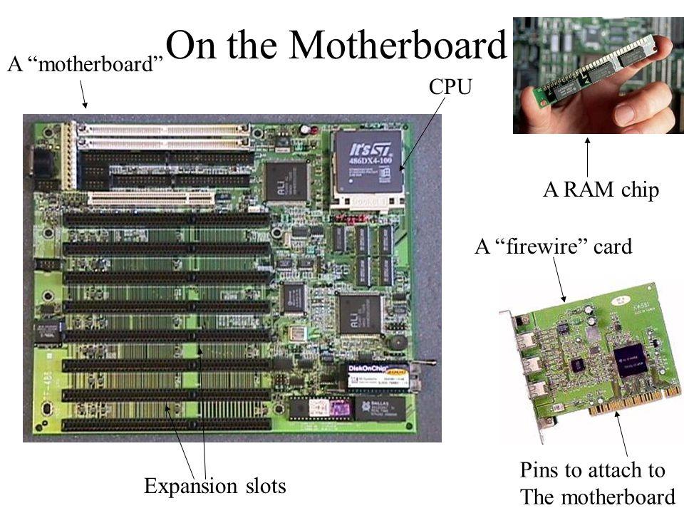 CPU FetchDecode ExecuteWrite-back Memory Registers ALU Control Unit