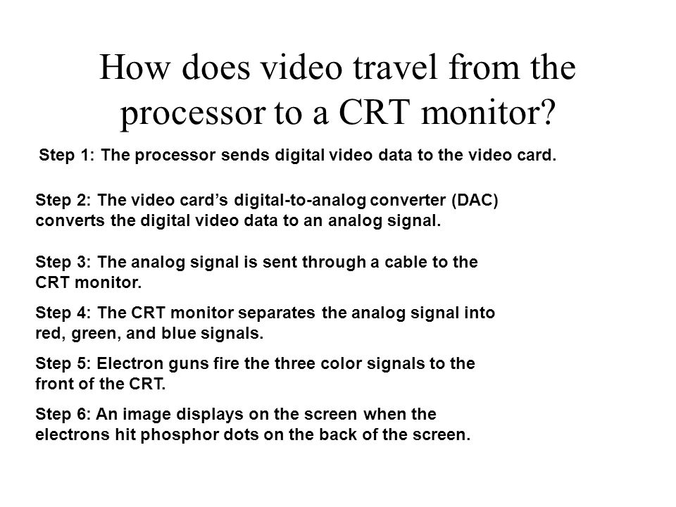 How does video travel from the processor to a CRT monitor? Step 1: The processor sends digital video data to the video card. Step 2: The video cards d