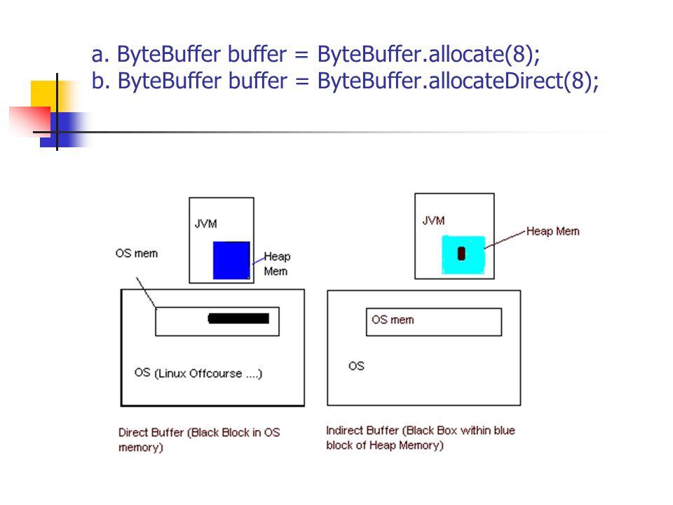 a. ByteBuffer buffer = ByteBuffer.allocate(8); b. ByteBuffer buffer = ByteBuffer.allocateDirect(8);
