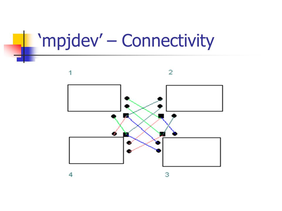 mpjdev – Connectivity