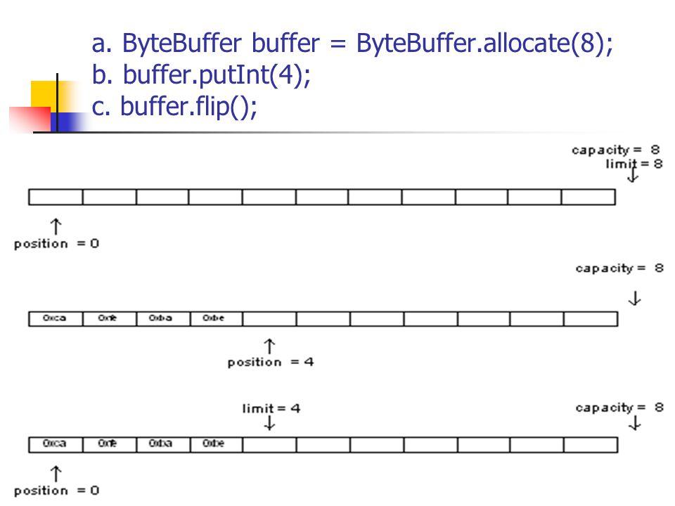 a. ByteBuffer buffer = ByteBuffer.allocate(8); b. buffer.putInt(4); c. buffer.flip();