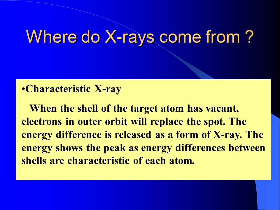 Where do X-rays come from ? Characteristic X-ray When the shell of the target atom has vacant, electrons in outer orbit will replace the spot. The ene
