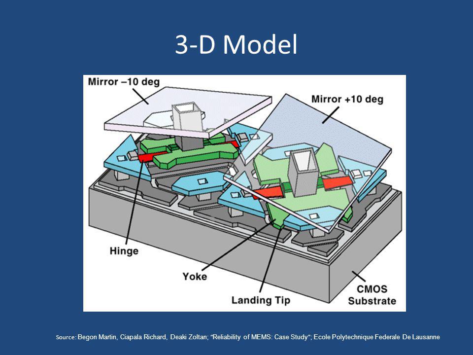 3-D Model Source: Begon Martin, Ciapala Richard, Deaki Zoltan; Reliability of MEMS: Case Study ; Ecole Polytechnique Federale De Lausanne