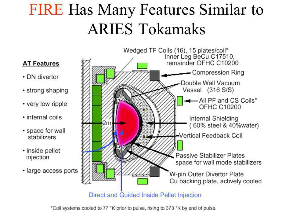 FIRE Looks Like a Scale Model of ARIES-AT N w = 3 MW/m2 P fus = 12 MW/m3 N w = 3.3 MW/m2 P fus = 5.3 MW/m3