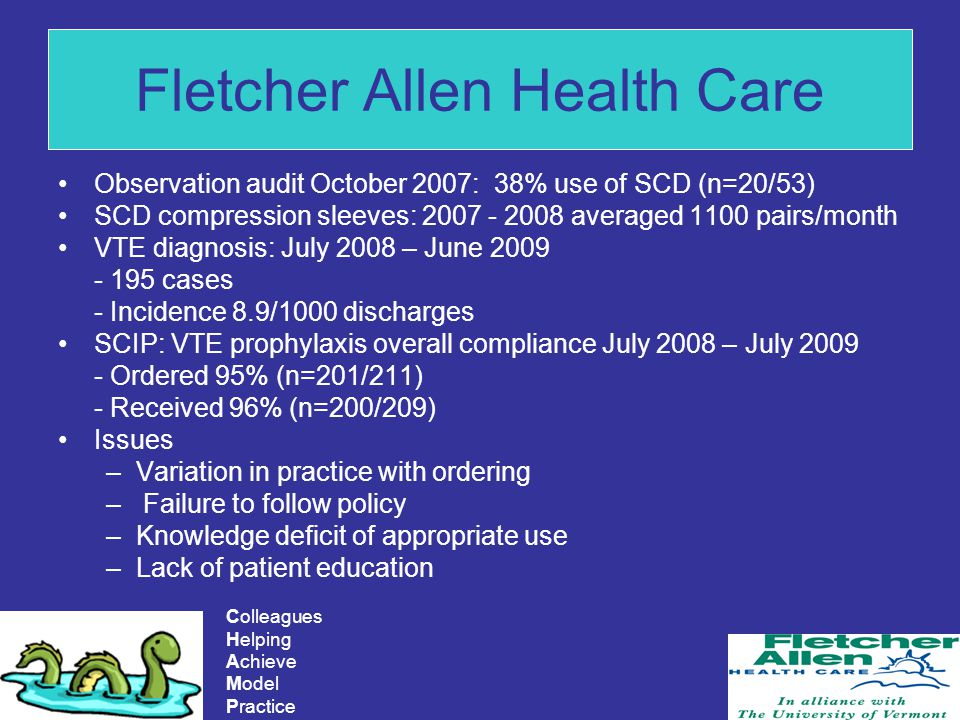 Colleagues Helping Achieve Model Practice Fletcher Allen Health Care Observation audit October 2007: 38% use of SCD (n=20/53) SCD compression sleeves: 2007 - 2008 averaged 1100 pairs/month VTE diagnosis: July 2008 – June 2009 - 195 cases - Incidence 8.9/1000 discharges SCIP: VTE prophylaxis overall compliance July 2008 – July 2009 - Ordered 95% (n=201/211) - Received 96% (n=200/209) Issues –Variation in practice with ordering – Failure to follow policy –Knowledge deficit of appropriate use –Lack of patient education