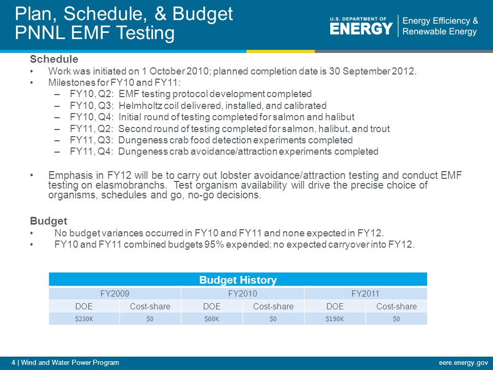 5 | Wind and Water Power Programeere.energy.gov Plan, Schedule, & Budget: ORNL EMF Testing Schedule Work was initiated on 1 October 2010; planned completion date is 30 September 2012 Milestones for FY10 and FY11: –FY10, Q2: Questionnaire related to EMF measurements distributed to industry –FY10, Q3: Protocol development completed –FY10, Q4: Initial testing of DC fields completed for minnows, clams, and snails –FY11, Q2: Experiments for response to AC fields commenced –FY11, Q3: Tests of AC fields on paddlefish and lake sturgeon completed –FY11, Q4: Tests of DC fields on channel catfish and striped bass completed Emphasis in FY12 will be to carry out additional tests of AC and DC fields using more freshwater species, measure EMF at an HK project, and develop experimental techniques for testing biological responses to multiple cables/generating units Budget No budget variances occurred in FY10 and FY11 and none expected in FY12.